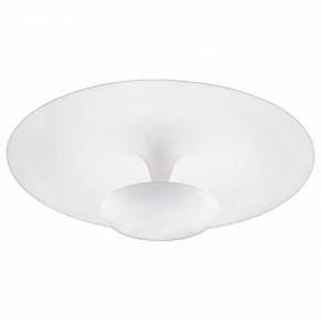 Потолочный светодиодный светильник Eglo Romitello 98099